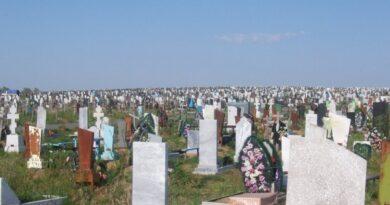 Смертность в России бьет рекорды, за год убыль достигла миллиона человек